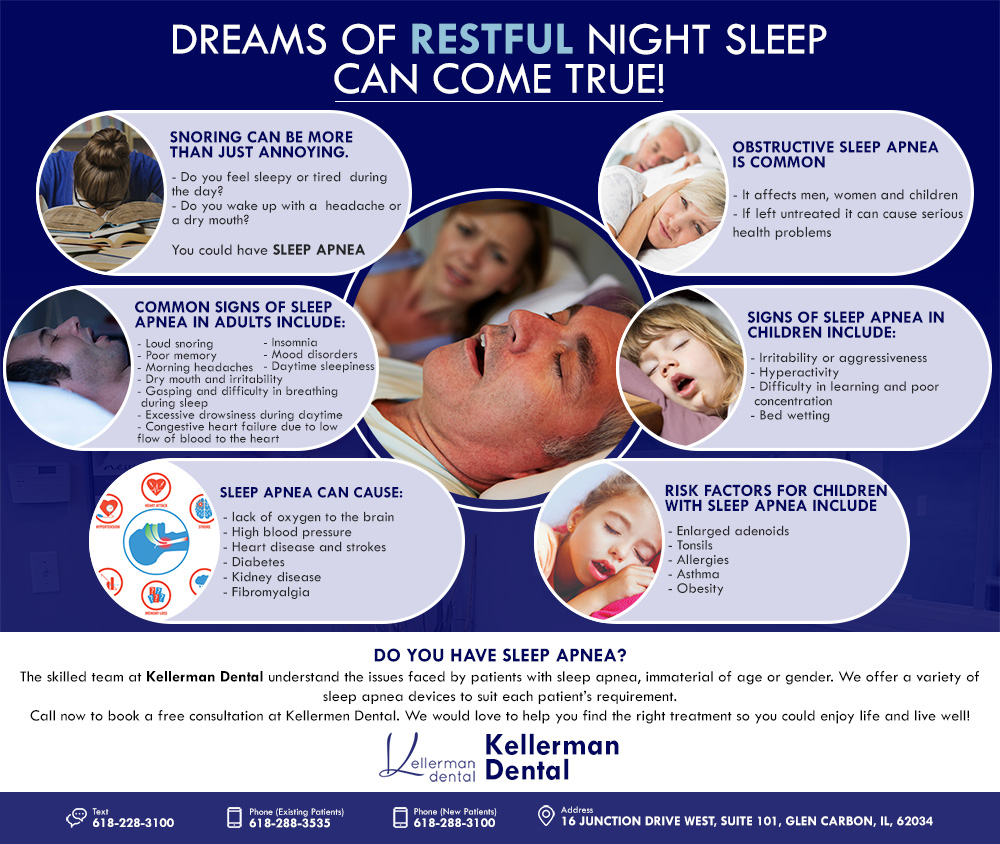 Dreams of Restful Night Sleep Can Come True, Sleep Apnea Treatment at Kellerman Dental